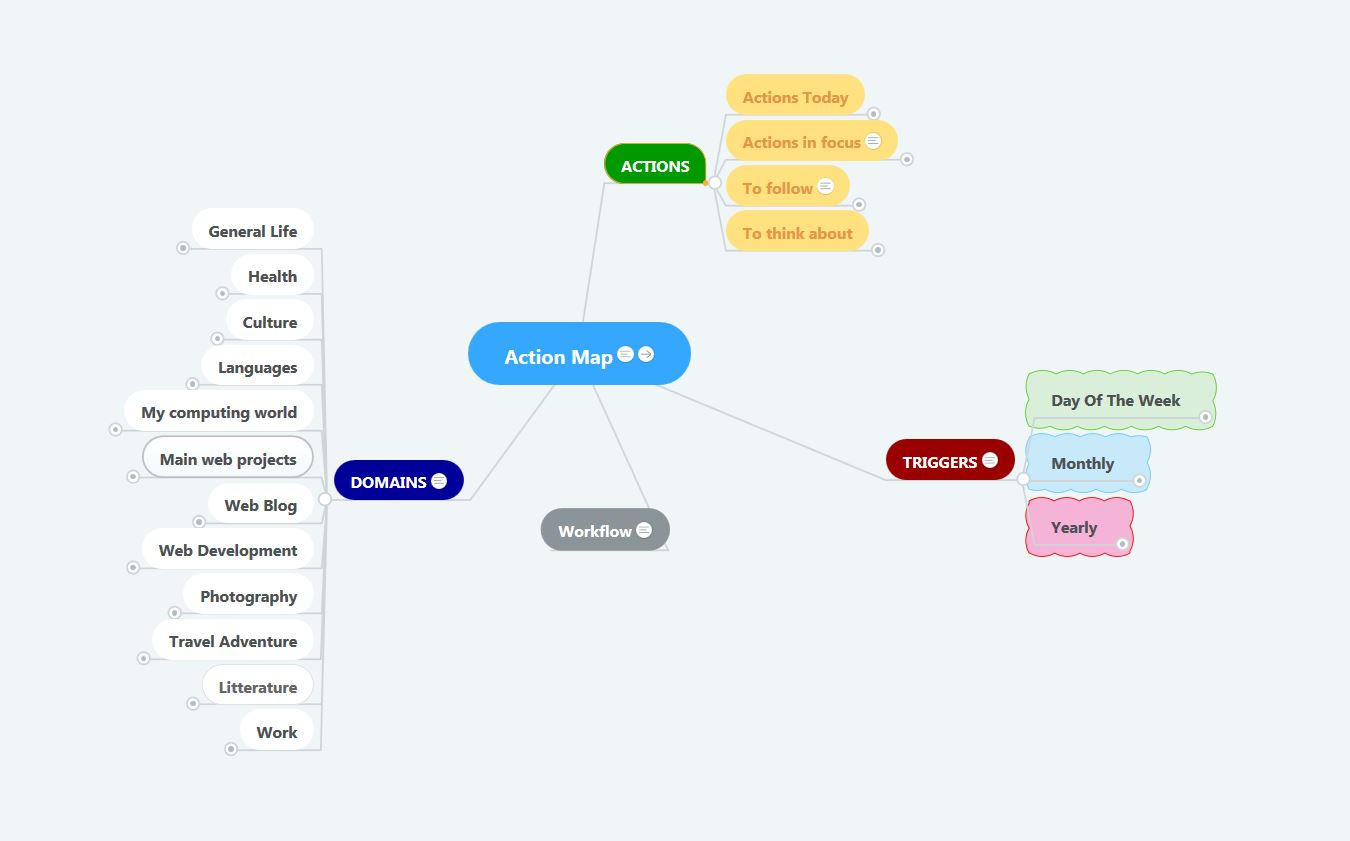 mindmap action map screenshot