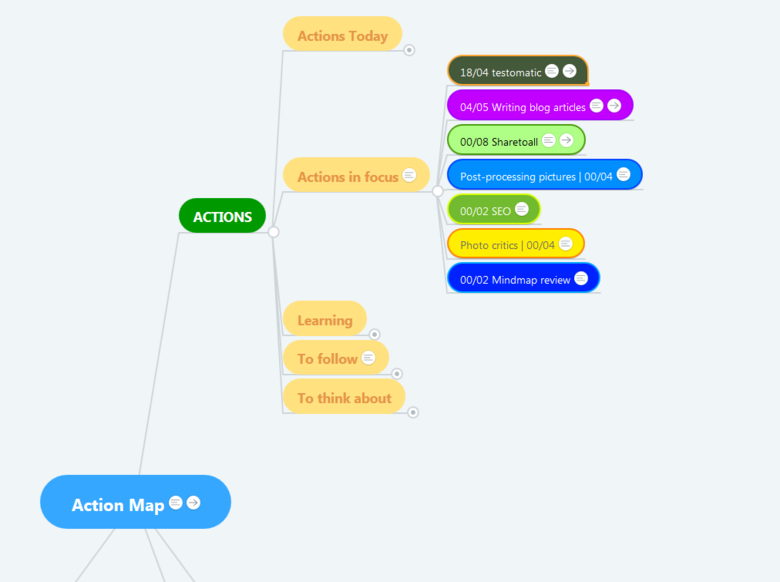 side project mindmap